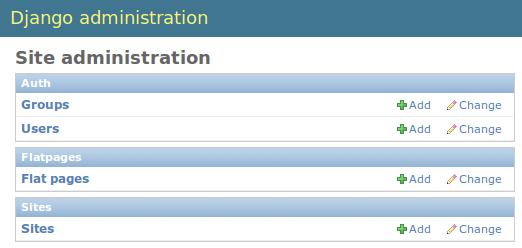 Django Site Admin