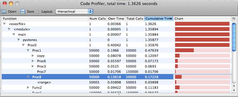 Komodo Code Profiling Screenshot