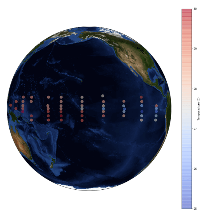 Matplotlib vs Plotly:: matplotlib buoy data