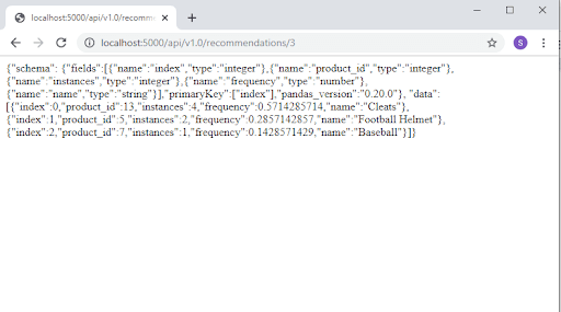 JSON-formatted response