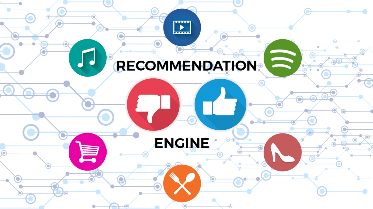 How To Build a Recommendation Engine in Python | ActiveState