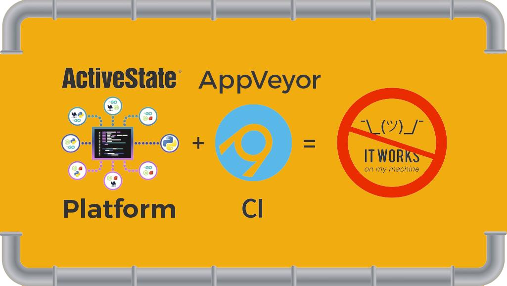 AppVeyor CI + ActiveState