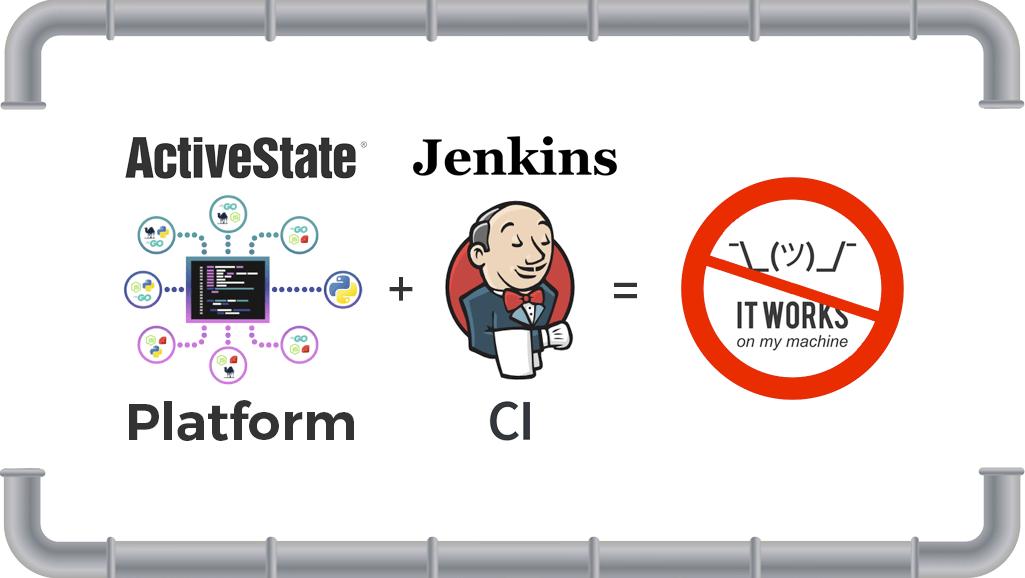 Jenkins CI/CD Pipelines