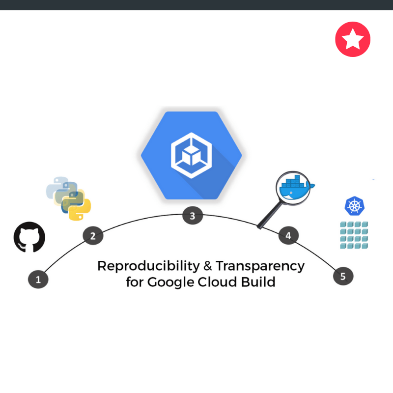 Solving Reproducibility & Transparency In Google Cloud Build CI/CD Pipelines
