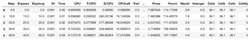 multi-file tabulated data