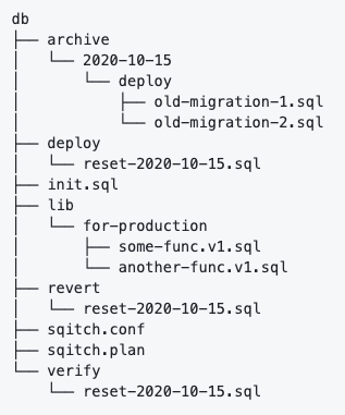 Database Reset with Sqitch