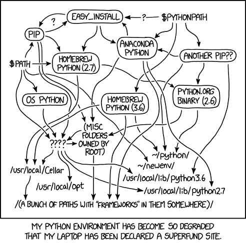 Python Environments Degredation