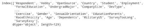 Dataframe Analysis