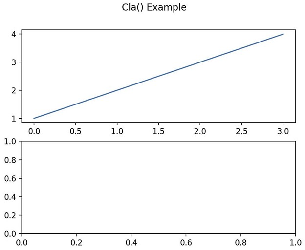 QR How To Clear a plot in python Figure 3