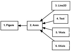 what is pyplot in matplotlib figure 2