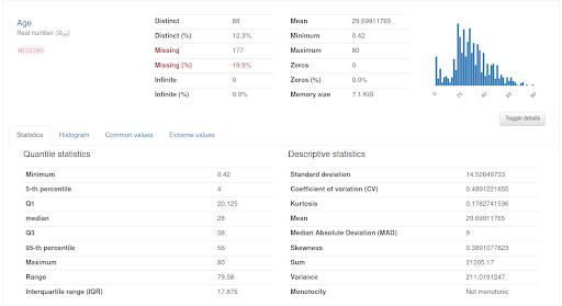 pandas Profiling: AutoML Tools for Python