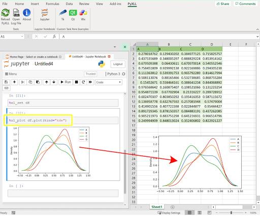 Plotting data with Jupyter