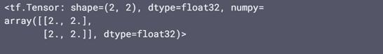 how to debug tensorflow figure 4